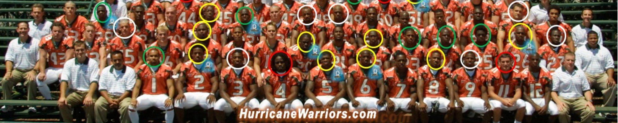 Hurricane Warriors